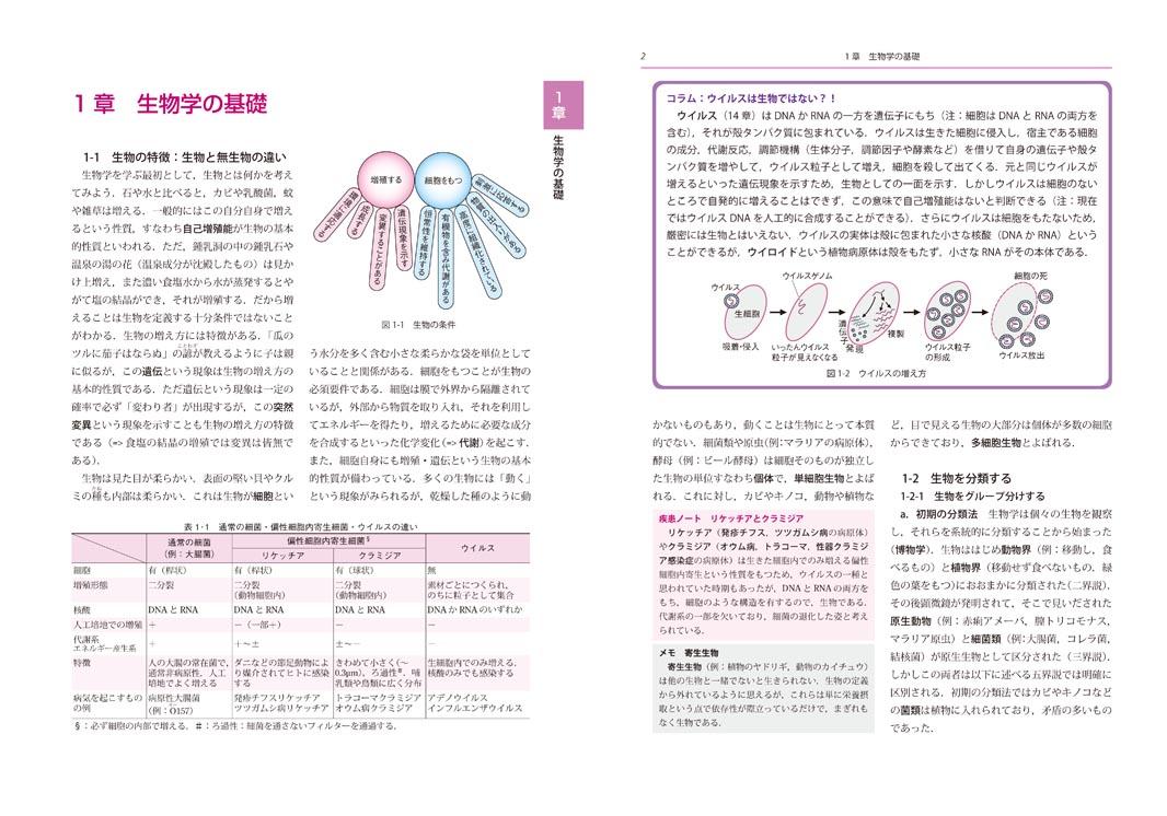 ノート:化学に関する記事の一覧/化学周辺に属する記事