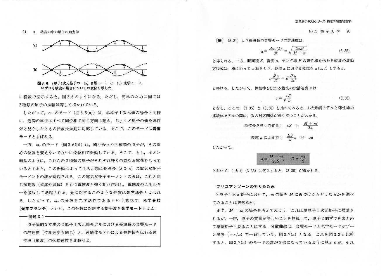 裳華房】 物理学 教科書(物性物...