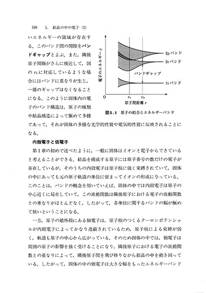 書籍紹介> 物性物理学(永田一...